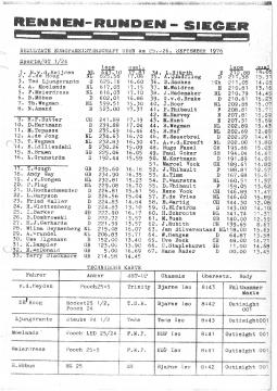 1976-09-25 Europameisterschaft Uden